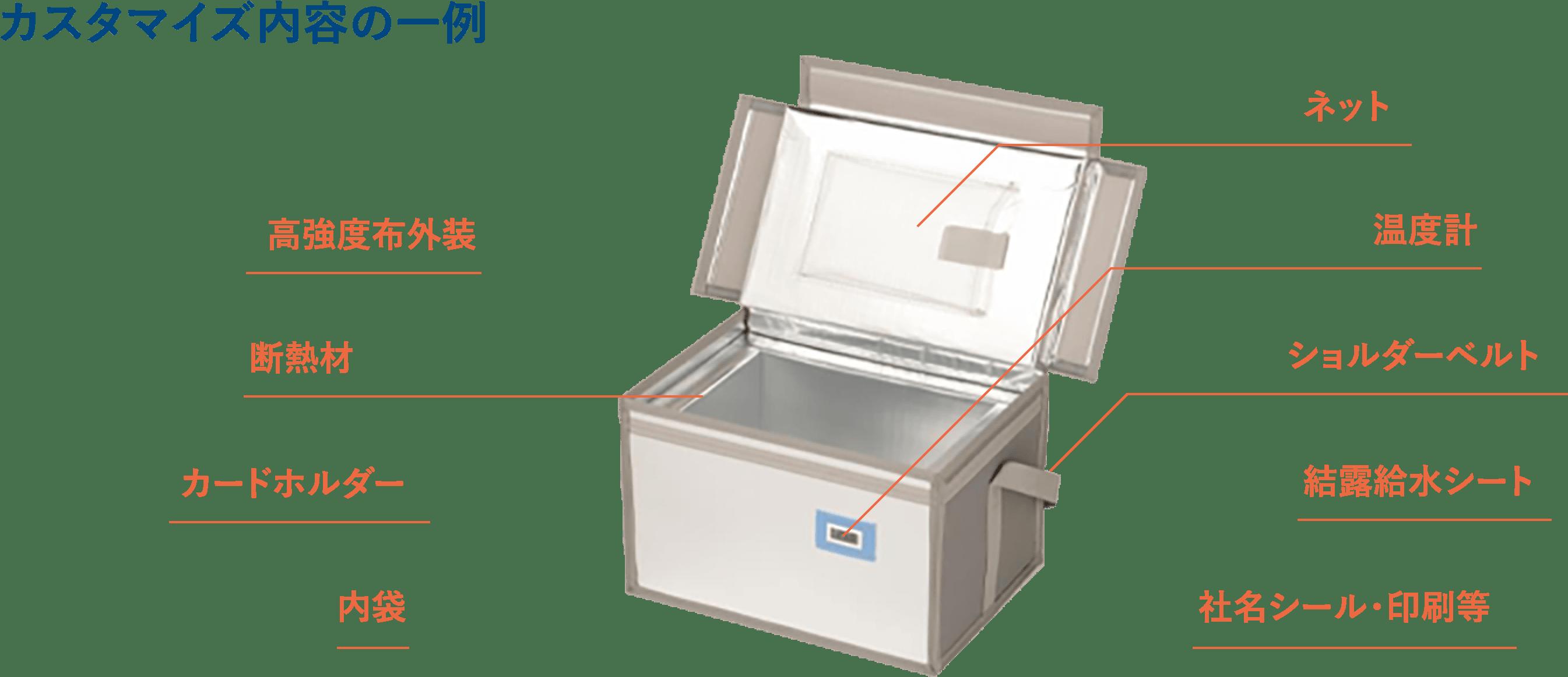 保冷ボックス・保温ボックスを製造しています